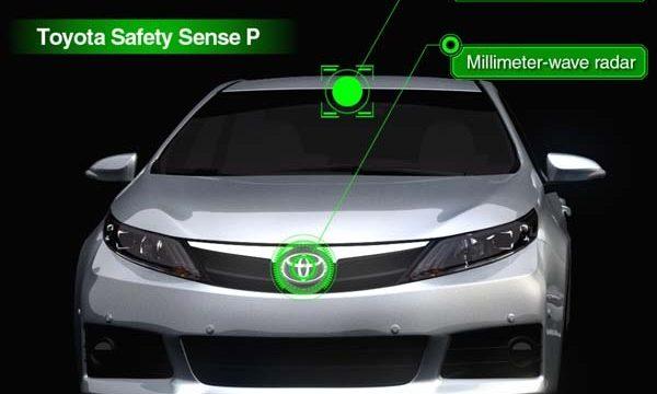 Infografica tecnologia Toyota Safety Sense